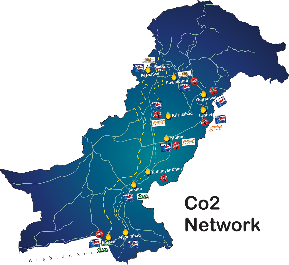 Co2-Network